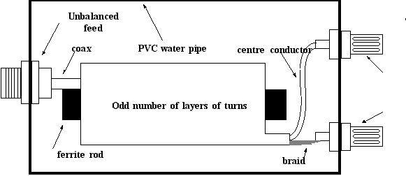 A Cost Effective Current-mode 1:1 Balun