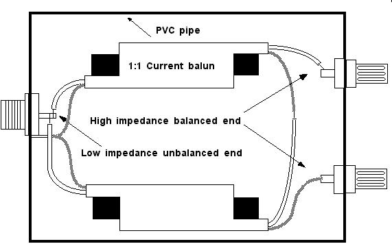 A Cost Effective Current-Mode 1:4 Balun